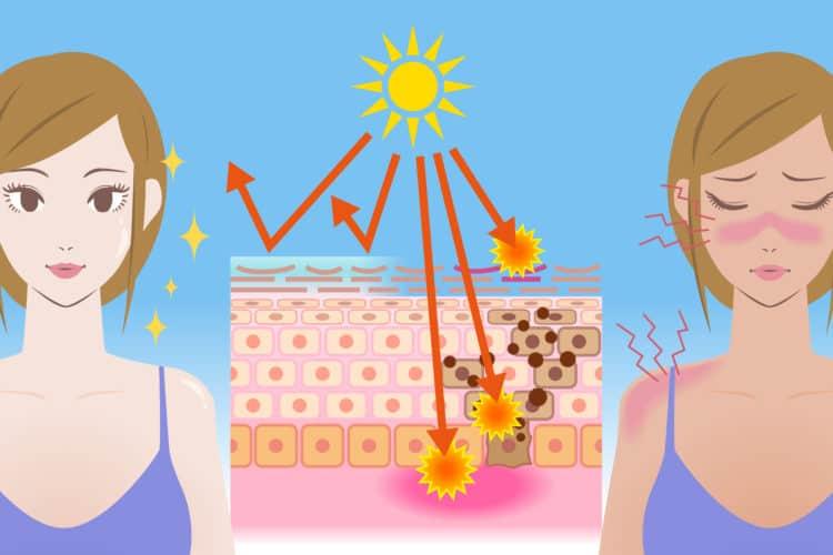 Học cách lựa chọn kem chống nắng phù hợp